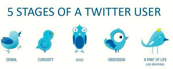 five-stages-of-twitter-usage